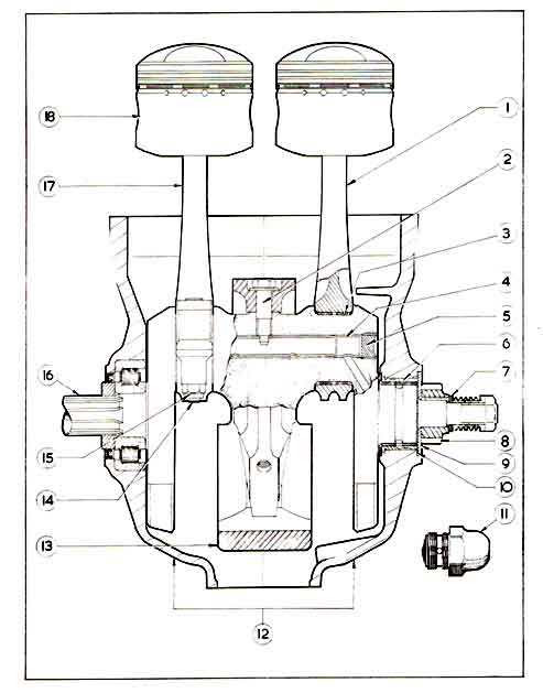 bsa a65 engine diagram html